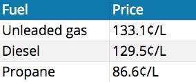 current-fuel-prices-quebec